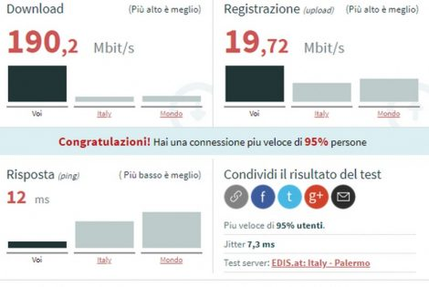 servizifree_it - speed-test-fibra-ottica_800x537